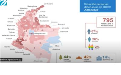 Preocupante Situación de los DDHH en Colombia, en 2020 de acuerdo a informe de la ONU.